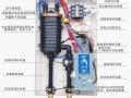 夏纳即热式热水器——产品解剖图 (1)