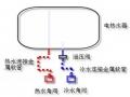 如何清洗电热水器 电热水器清洗步骤详解 (4)